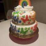 Permanent Link: Pride tårta 2017